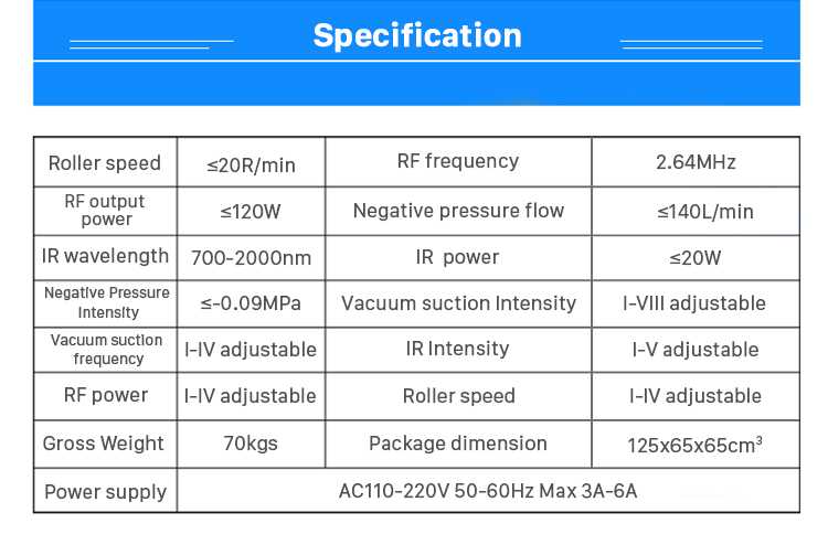 20R/min 롤러 스피드 바디 Reshaping 소닉 RF 시스템 장비