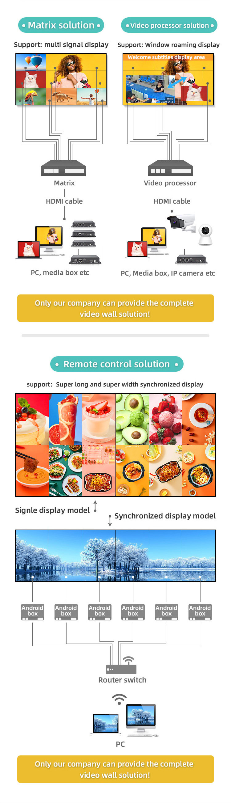 Multi Screen Digital Signage Lcd Display 4K Uhd Led Video Wall On Sale For Exhibiti