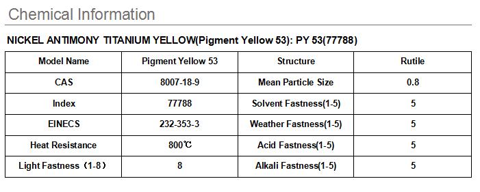 Niken Antimon Titanium Vàng 53 Cho Lớp Phủ, Sơn