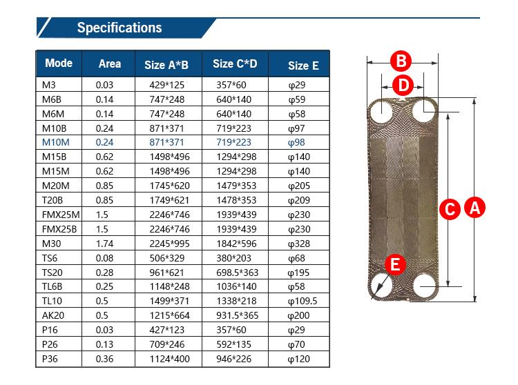 N35 placas reemplazar de vicarbi/trantered Placa de intercambiador de calor