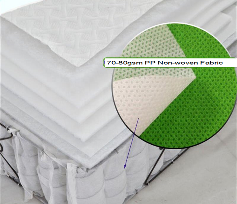 Mattress Sofa Pocket Spring Usage PP Spunbond Non-woven Fabric
