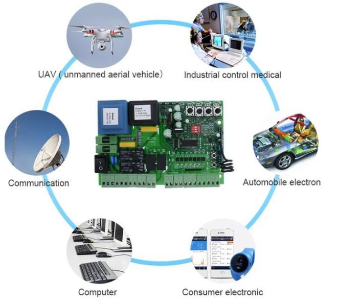 SMT manufacture for smart home PCB assemble PCBA