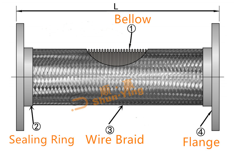 โลหะยืดหยุ่น hydraulic Quick coupling braided hose