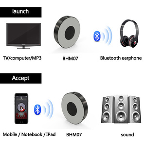 BHM-07 2-in-1 Bluetooth Transmitter & Receiver Wireless Audio Adapter Music Player with 3.5mm Jack for Home/Car Stereo System
