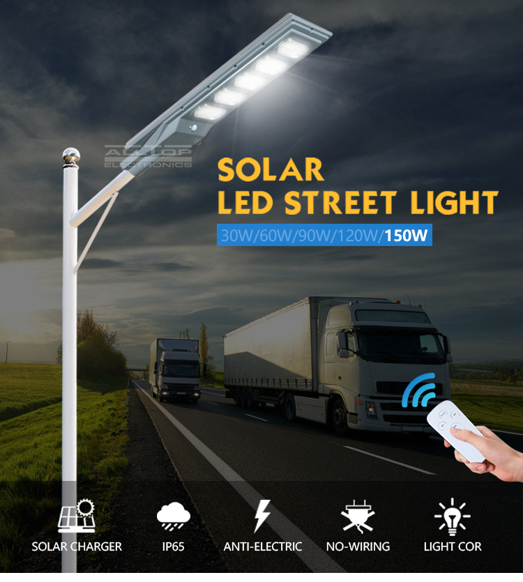 ALLTOP solar led parking lot lights best quality wholesale-5