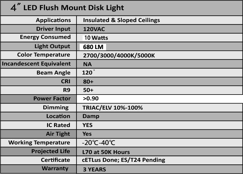 Worbest CRI90 6 inç 15 W LED Diski Işık Kısılabilir Yüzeye Monte Işık Nemli Yer Için