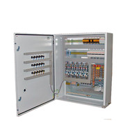 powder coating distribution box humidity and temperature rittal control cabinet