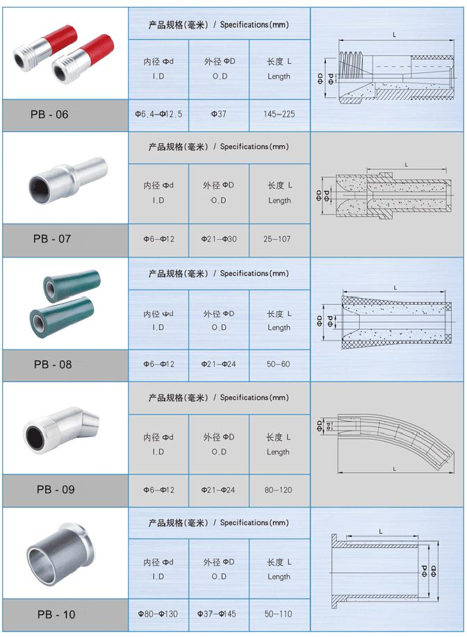 Boron carbide Internal pipe nozzle