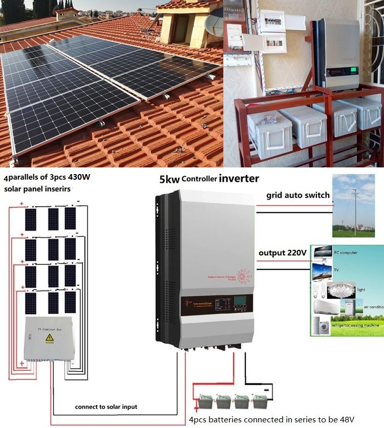 solar kit home.png