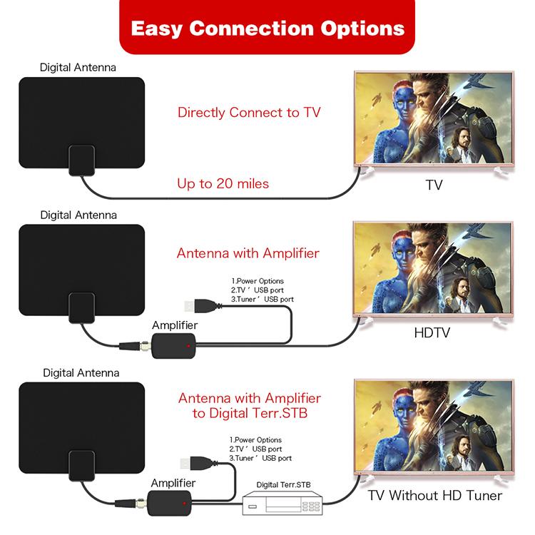 Antena de tv digital hdtv casera de alta ganancia de largo alcance interior y exterior