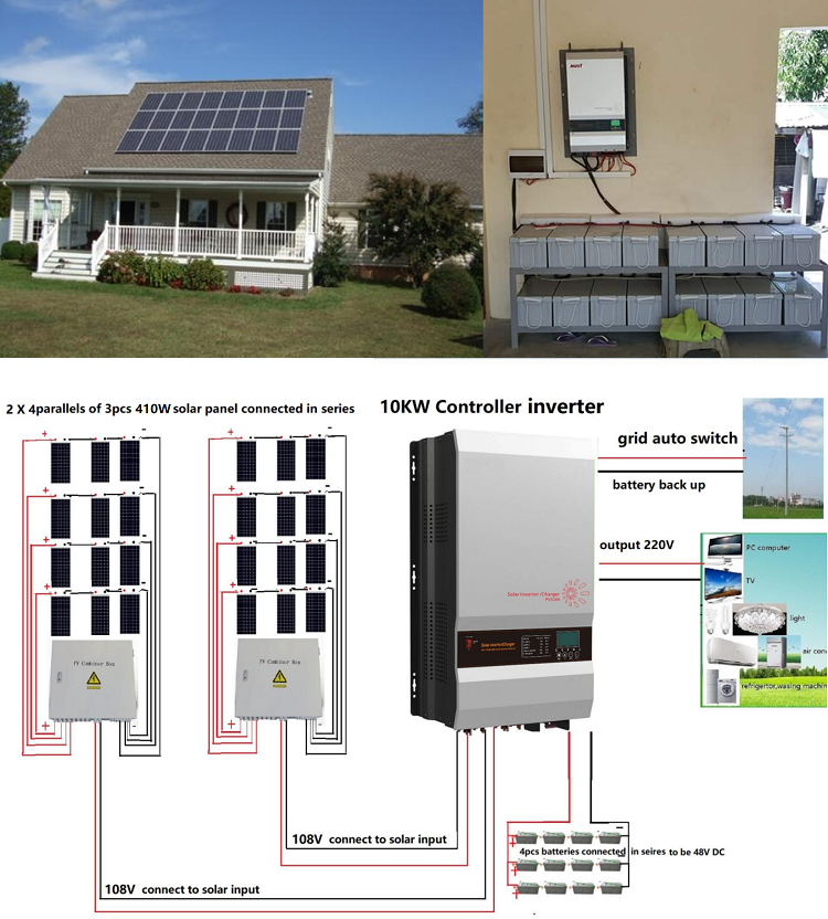 10kw solar.png