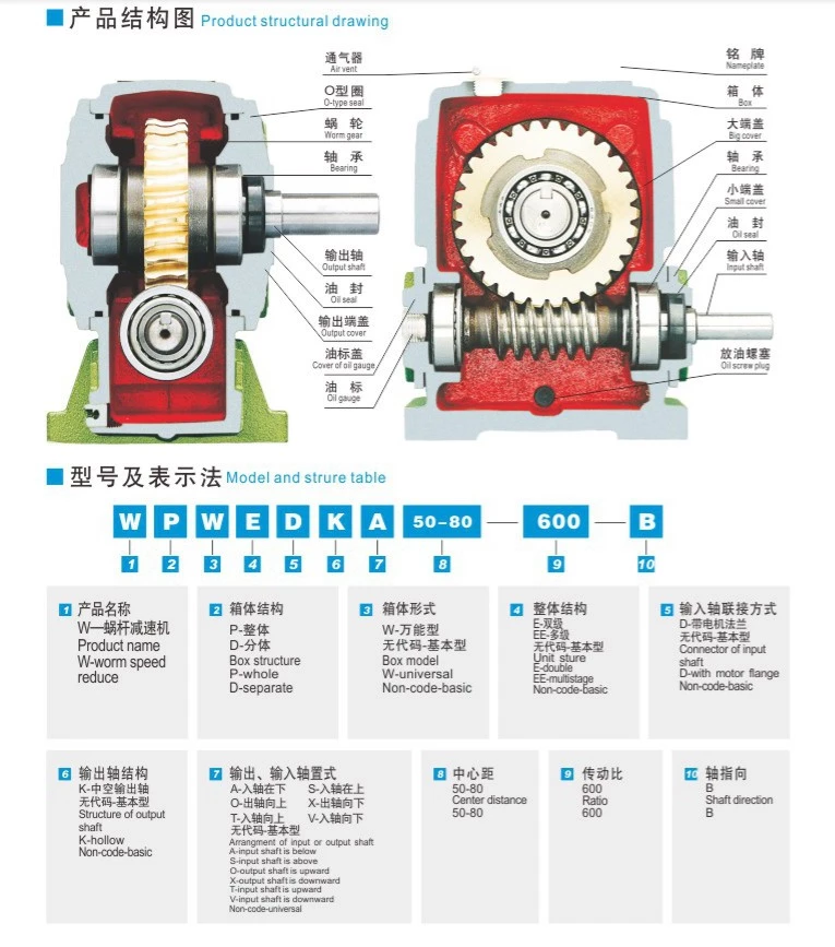 WP سلسلة صندوق تروس بريمة جهاز تخفيض السرعة wpa جهاز تخفيض السرعة الصين wpa سلسلة صندوق تروس بريمة دودة والعتاد