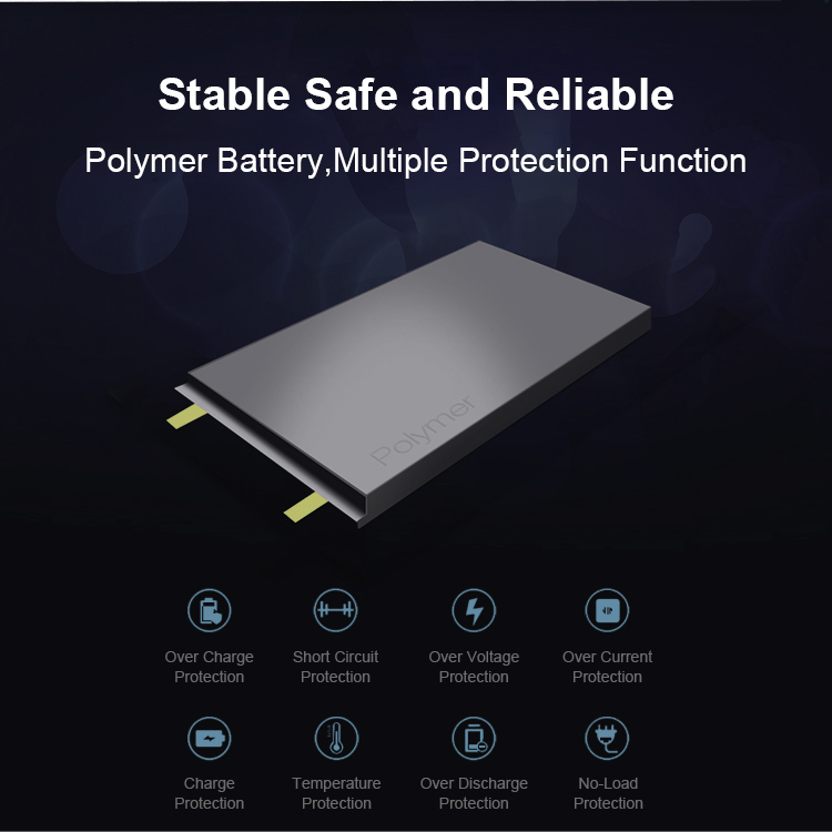 Slim 10000mAh PD Power Bank Quick Charge 3.0 USB Type C Fast Charging
