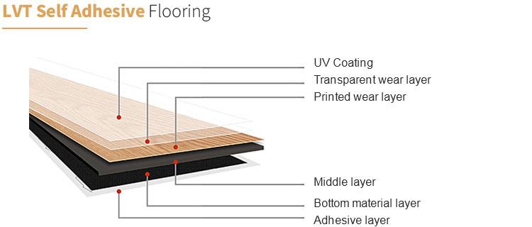 LVT Self Adhesive Flooring