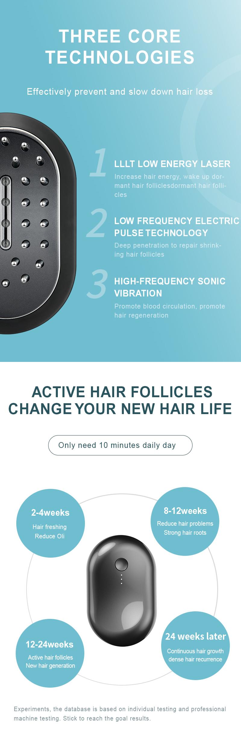 Ucuz toptan özel moda tedavisi dökülmesi saç büyüme nasıl