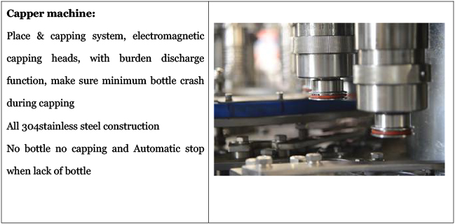 Water Filling machine Introduction.jpg