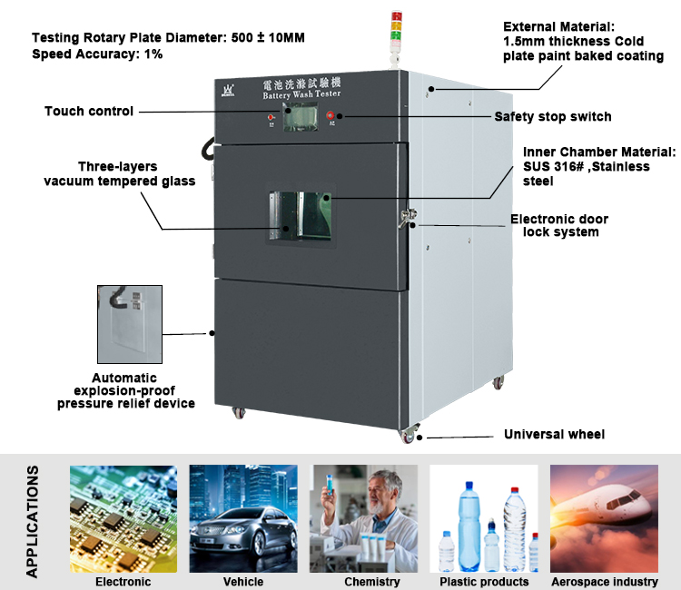 Laboratory Safety Laptop / Cell Phone / Lithium Battery Operated Washing Test Machine