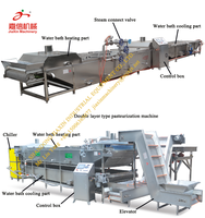 Factory directly supply pasteurization equipment