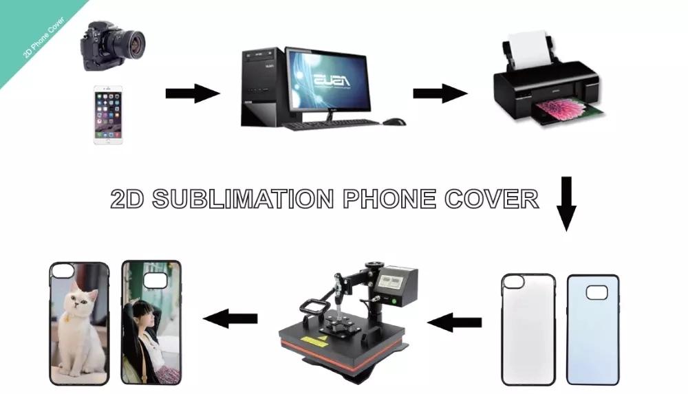Neue Ankunft Individuelle Anpassung Fabrik Outlet Transparent/Weiß/Schwarz 2D TPU + PC Sublimation Telefon Fall für Iphone 11