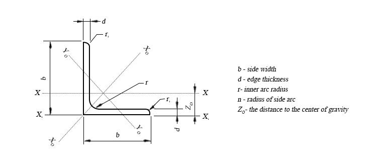 5.angle steel size.jpg