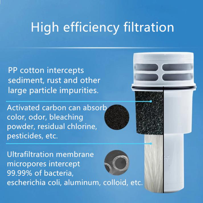 High quality, low price and high quality multifunctional portable ultrafiltration membrane kettle made in China