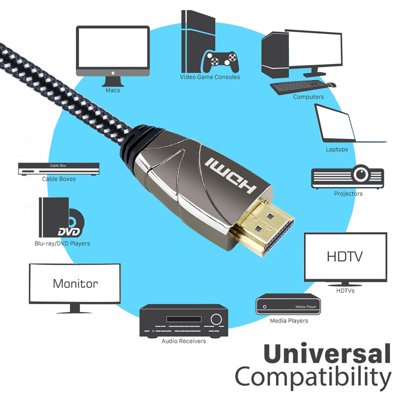 High Speed  HDMI Cord, 28AWG, 24k Gold Plated Connectors, Zinc Alloy Shell, High Speed 18Gbps Supports 4Kx2K 3D 2160P 1080P