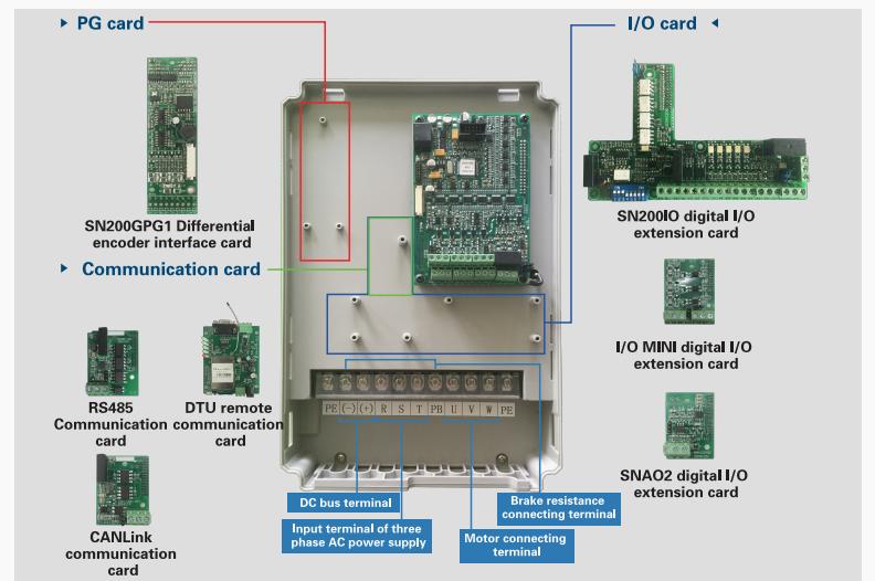 VFD frequency inverter.jpg