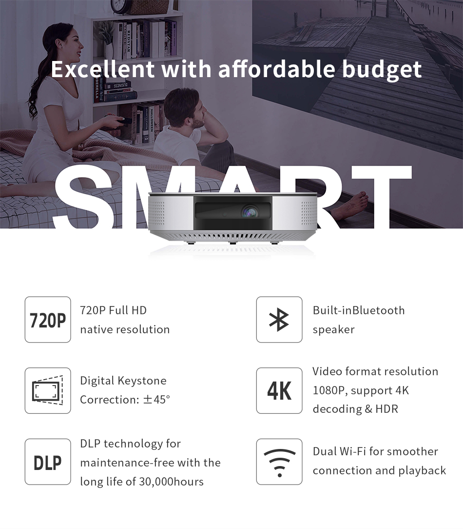 home projector  750 ANSI Lumens,Built-in Speaker, Android 6.0, support 2.4G/5G Wi-Fi