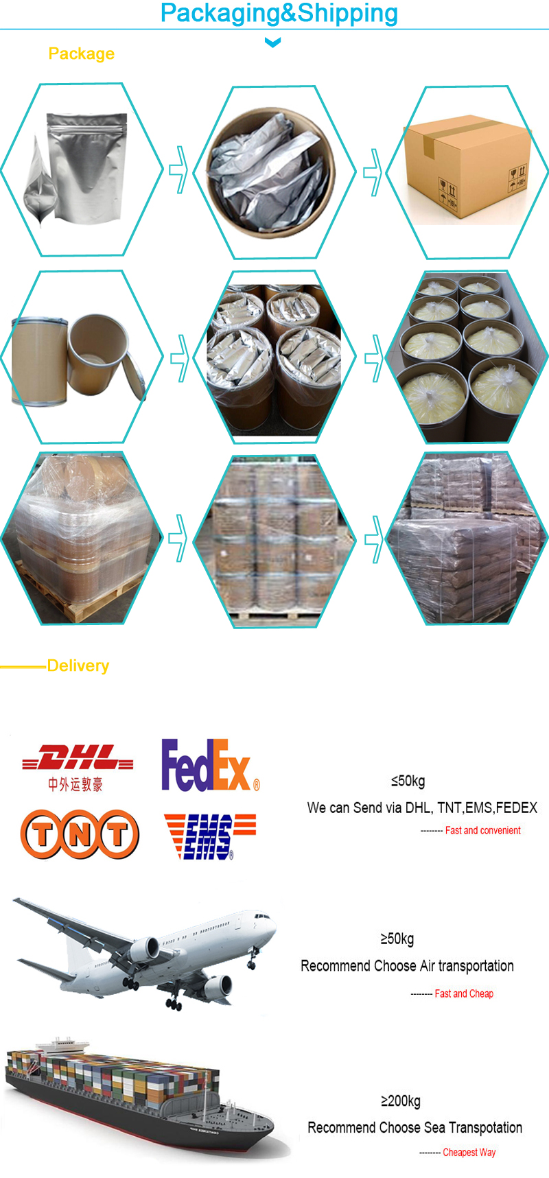 Поставка порошка низкие цены на жир сублимированный высушенный кокосовый порошок