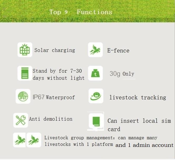 Solar Power GPS Animal Tracker Ear tag TBT300