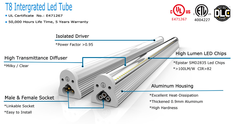 Traditional Fluorescent Tube Replacement T5 Led Tube Lamps 3ft 4ft 5ft 28w,36w,40w