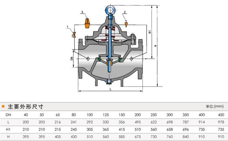 China Manufacturer High Pressure WCB Adjustable Automatic Pressure Relief Valve