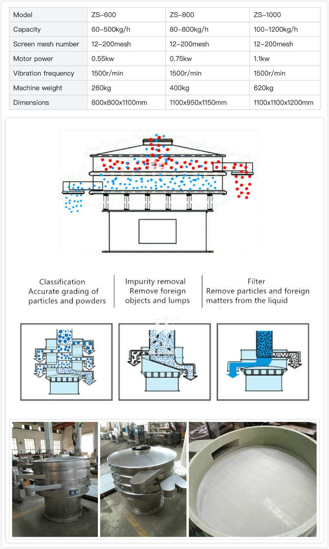 Wanda ротационный вибрирующий фильтр для пальмового масла, встряхивающая машина для краски, выдающийся специализированный Переключатель данных по заводским ценам