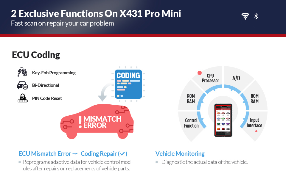 """NEW Auto Diagnostic Tools Car Launch X431 Pro Mini With 6.8"""" Tablet PC Support WiFi/Bluetooth Full Systems X431 Mini Pro"""