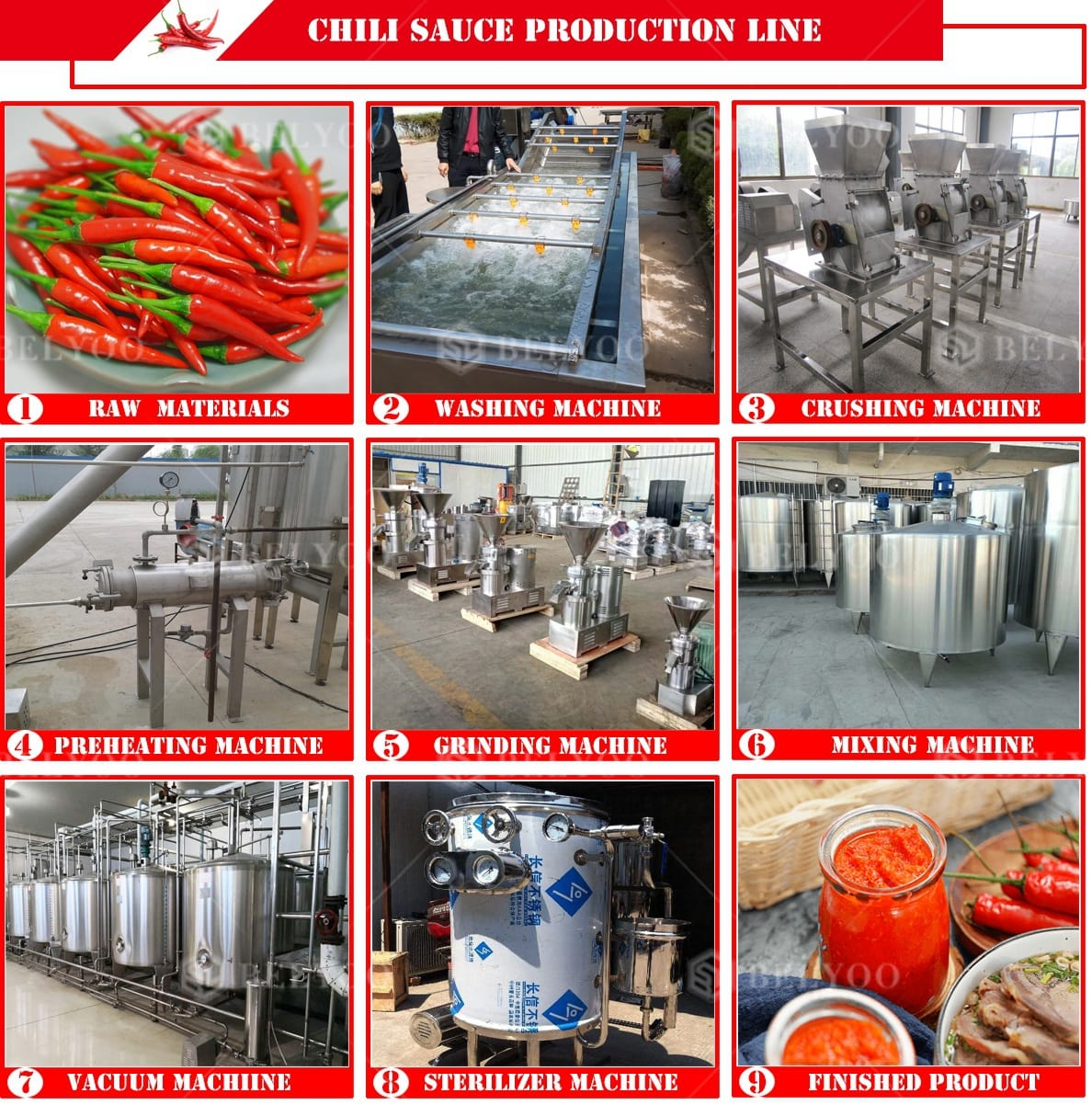 hot chilli paste processing machines