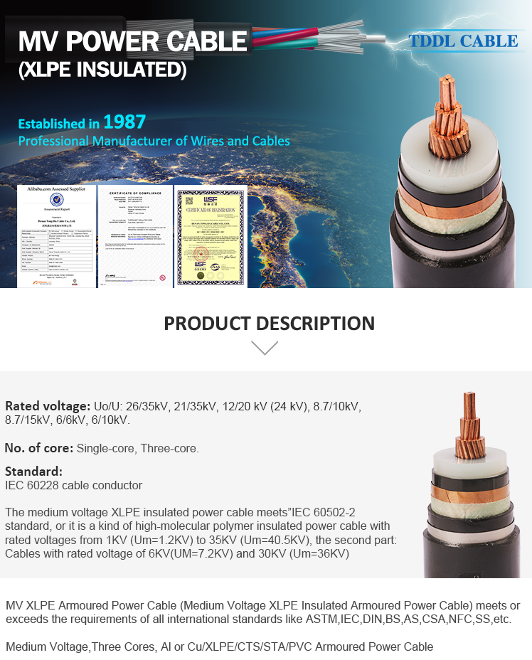 xlpe 11kv insulated armoured  Medium voltage power cable price