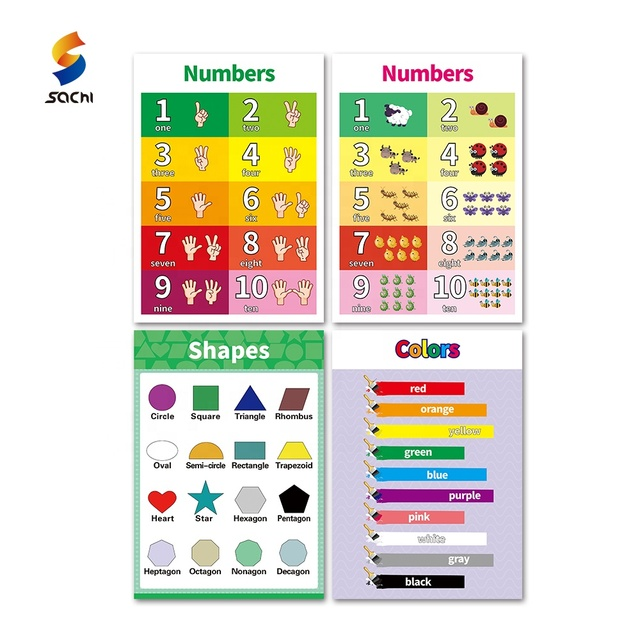 educational charts and posters educational preschool poster alphabet poster