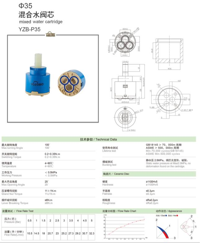 Low Price Faucet Valve Turntable Ceramic Cartridge