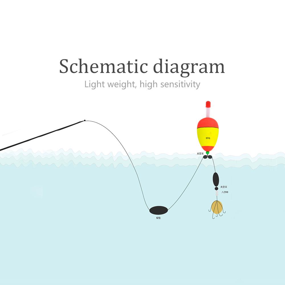 5g 10g 15g 20g 25g 30g 40g 50g 60g 80g Luminous Foam Fishing Floats Night Float EVA Big Foam Float Light Stick Floats