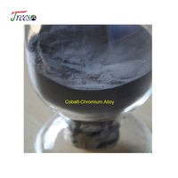High Quality Spherical Cobalt-Chromium Alloy Powder for 3D printing / Additive Manufacturing