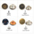 Brass Metal Button Custom jeans button Free Sample Factory Custom Logo Brass Metal Gold Silver  Shank Jeans Buttons  for Jeans