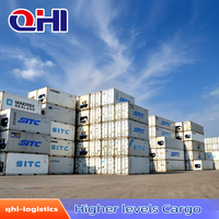 International Shipping China to Jacksonville Import and Export Cargo Transportation