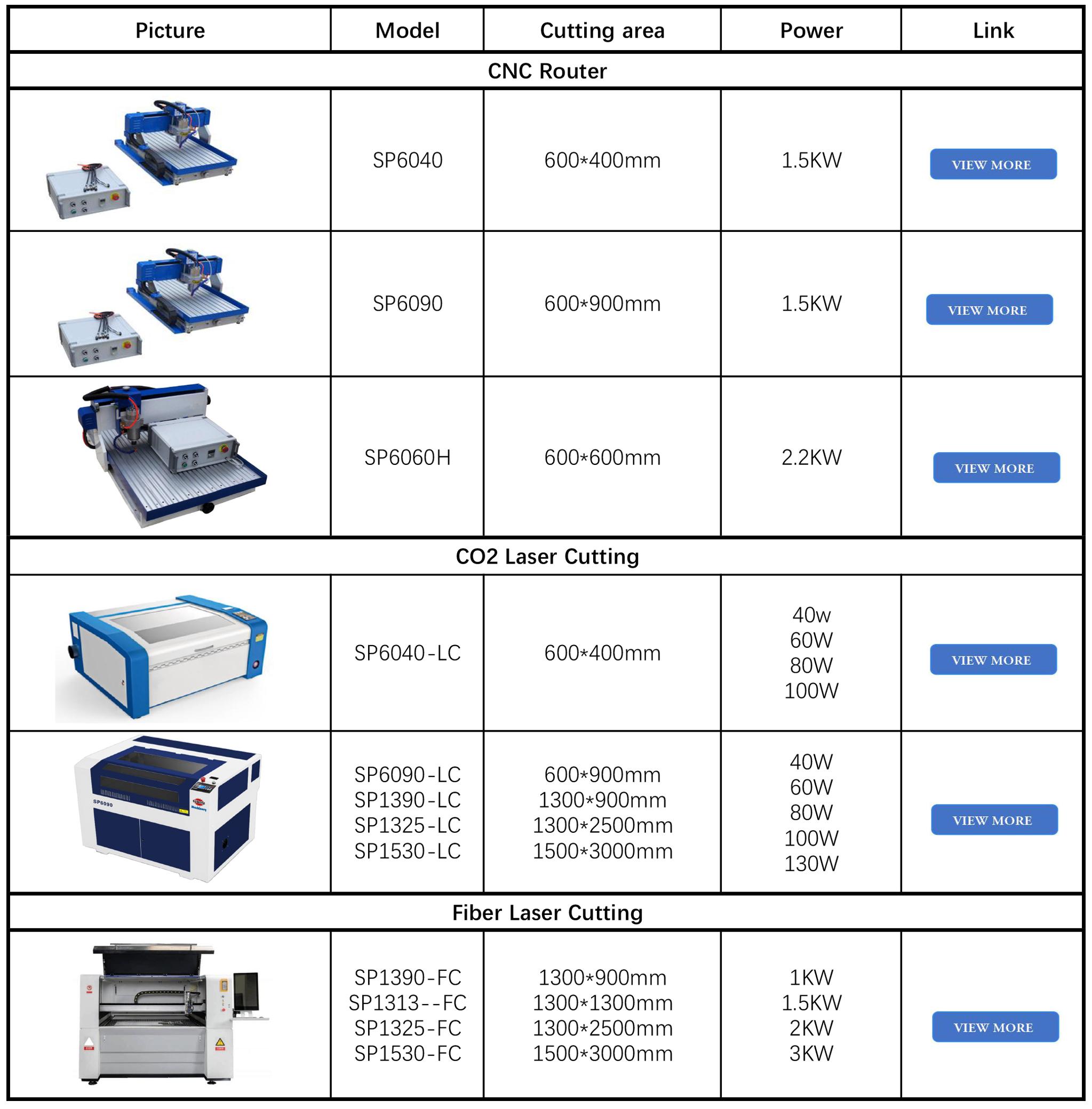 Sumore mini C02 SP6040-LC gravura máquina de corte a laser para o couro