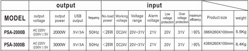 Suoer DC 24V to AC 220V 2000W 2KW off grid solar system inverter Pure Sine Wave Output Inverter