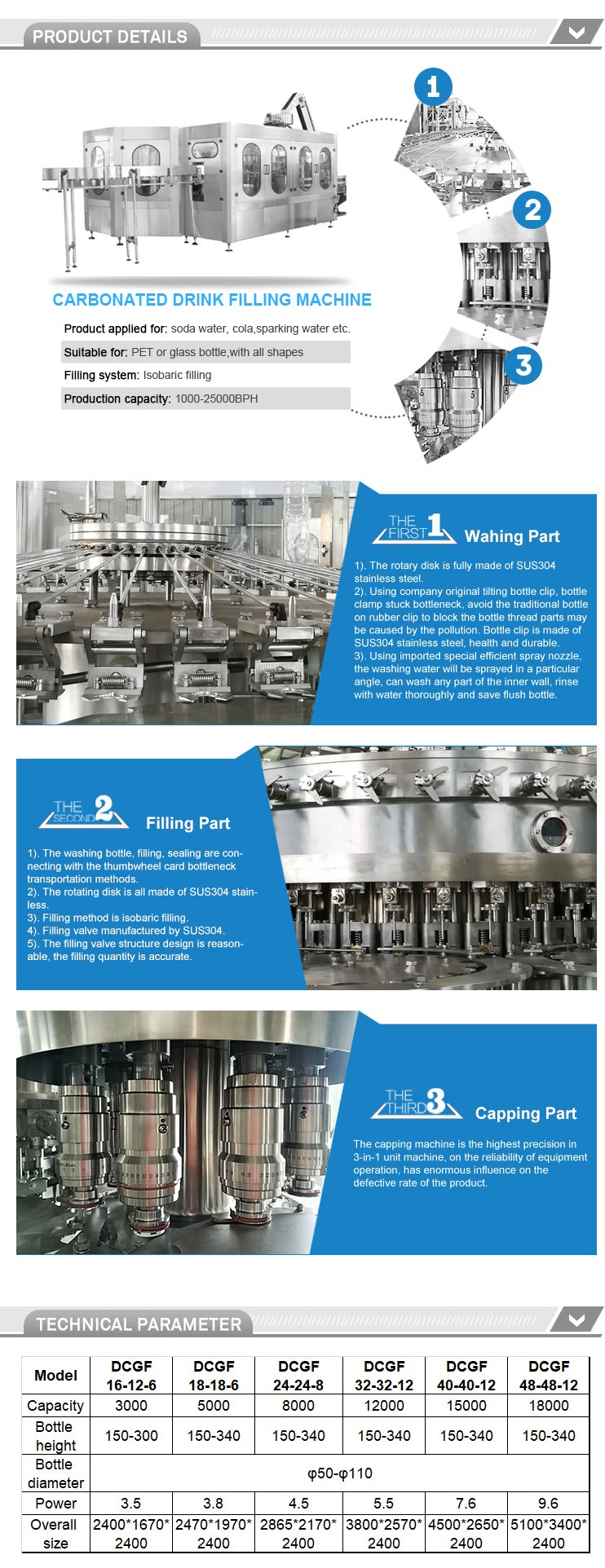 Sokos Prix Usine de Boissons Gazeuses Soda Bouteille d'eau Faisant La Machine Fabricant de Machine de Remplissage