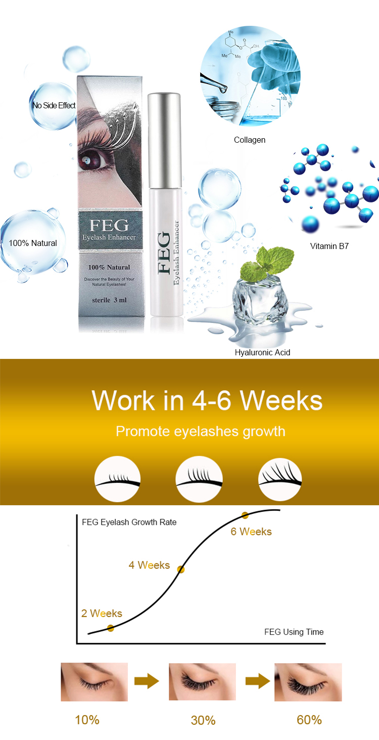 Distributeurs wilde canadese wimper mascara wimper groei feg hergroei 3 ml serum, feg wimper enhancer