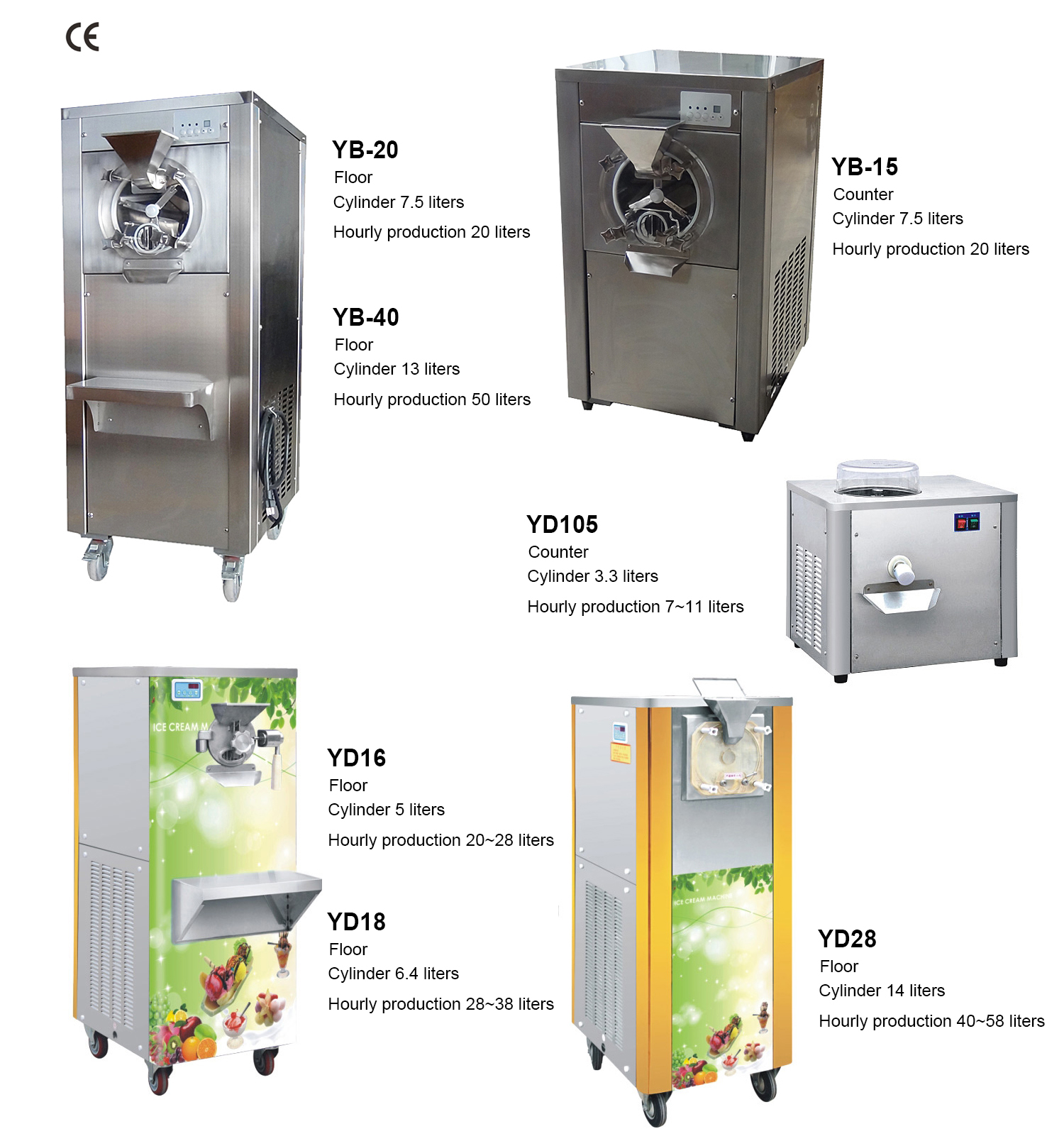 18L/H Hot selling commercial hard ice cream machine ice cream freezer gelato batch freezer for sale