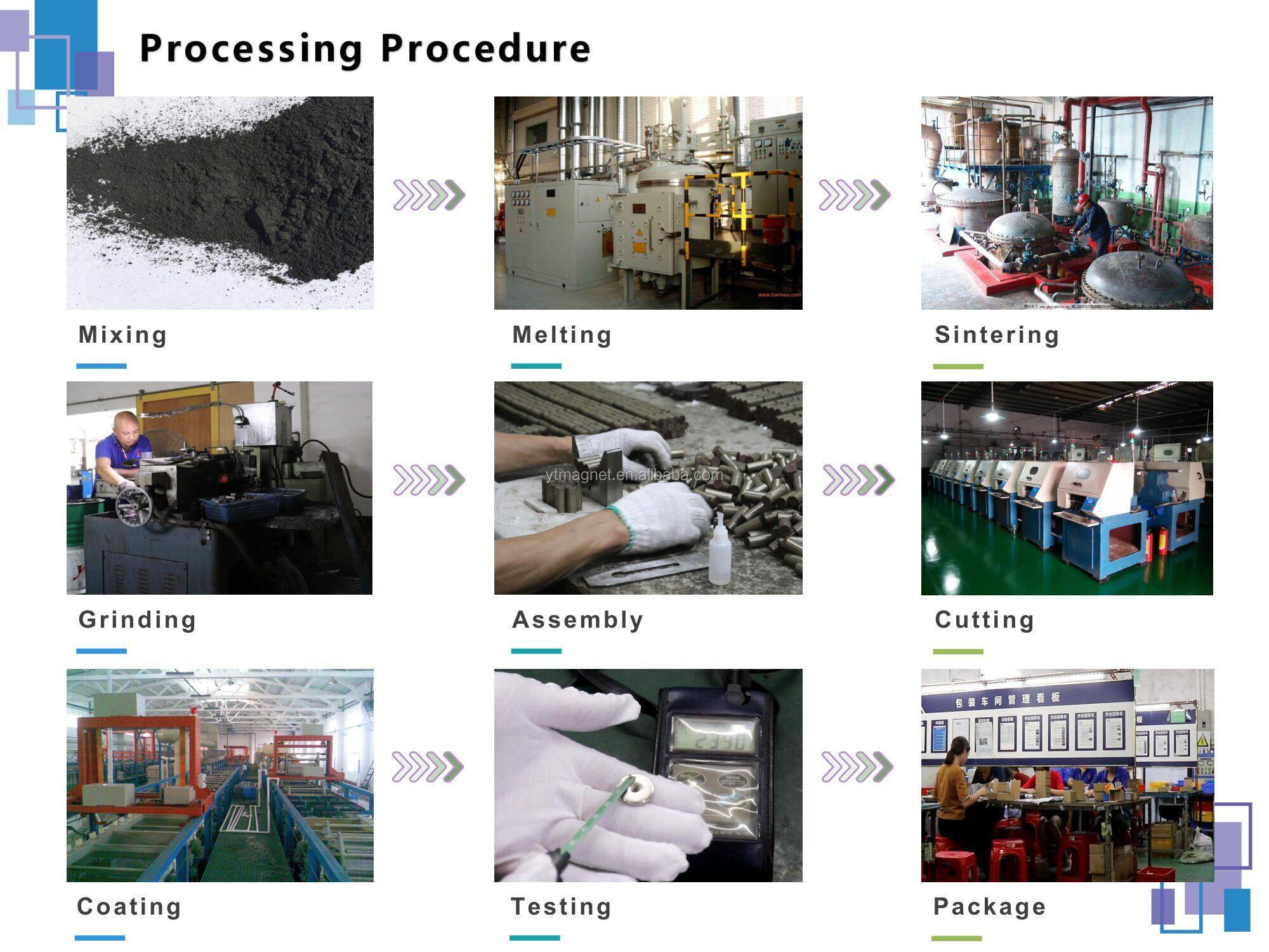 magnet processing.jpg