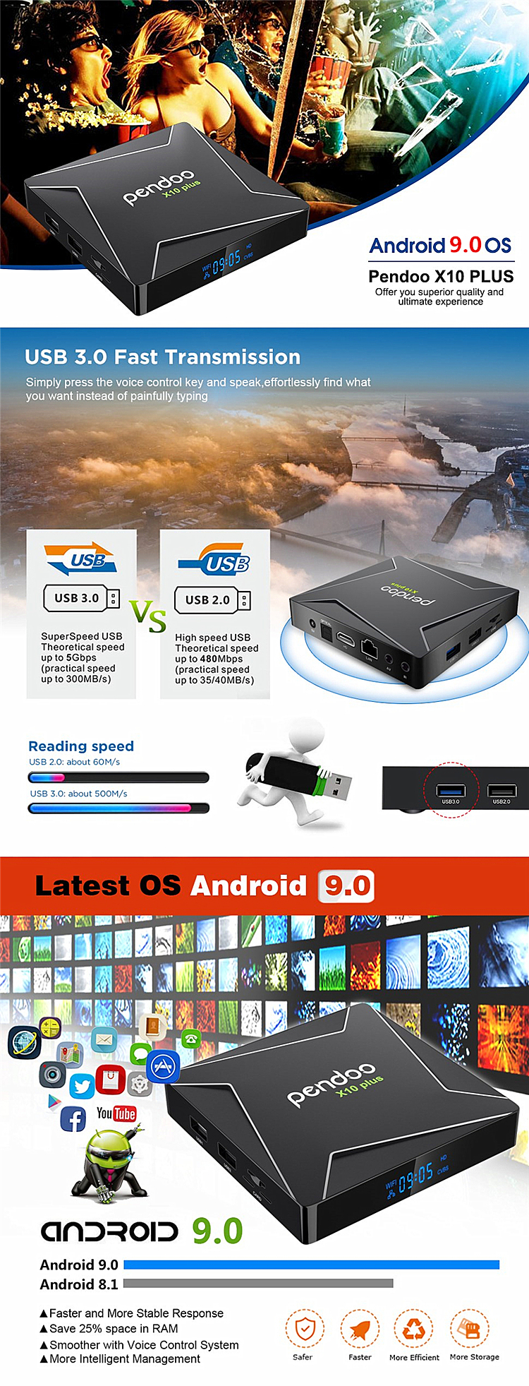 Best Price Tf Cards Pendoo X10 Plus S905x3 Firmware Update With Channels Smart Quad Core Android Tv Box