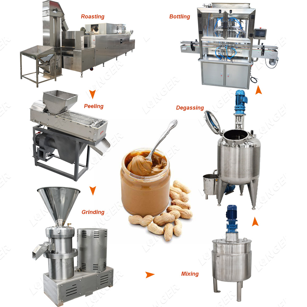 Commercial 100kg/h Peanut Butter Maker Sesame Paste Making Processing Machine Peanut Butter Production Line